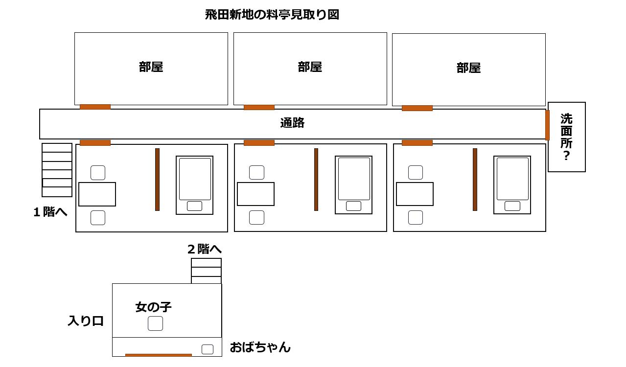 飛田新地 料亭 イメージ